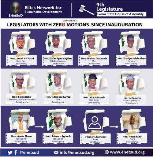 REVEALED: 10 Kwara Assembly Lawmakers Who Have Not Sponsored Any Motion Since 2019 Inauguration
